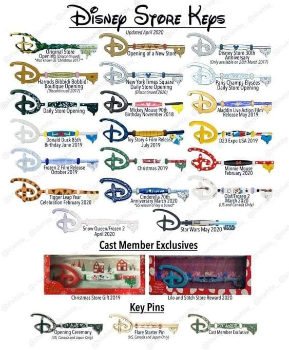 Disney Keys Collection from Disney Store and Shop Disney [Source: Chip and Co]