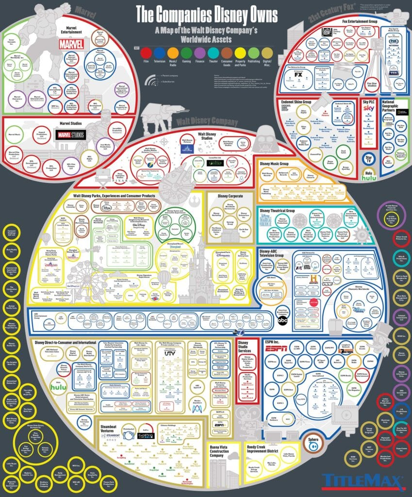 The Companies Disney Owns Infographic [Source: TitleMax]