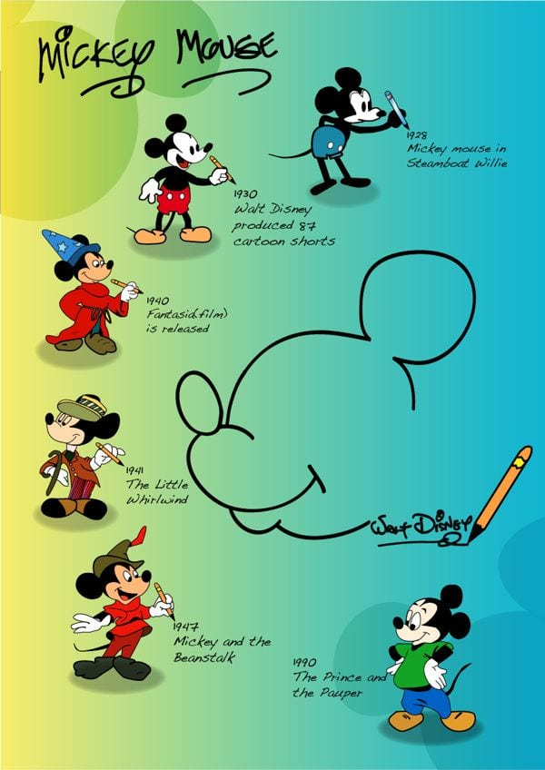 Mickey Mouse Infographic [Source: Behance]