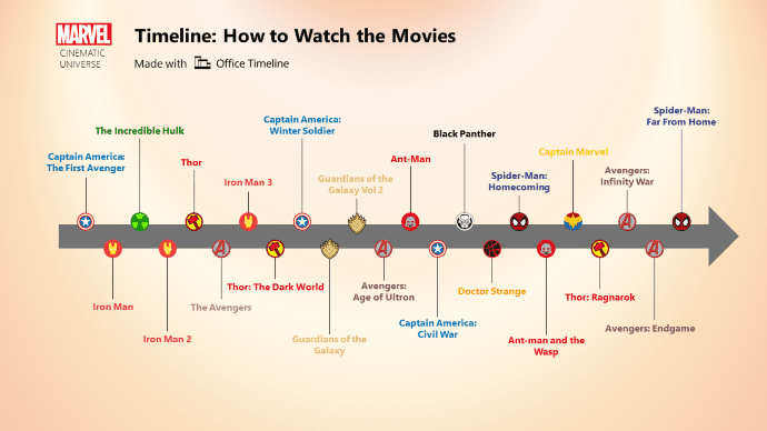 How to Watch All 23 Marvel Movies in Chronological Story Order