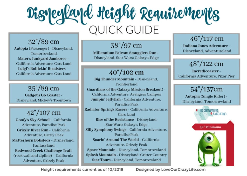 Guide to Disneyland Ride Sizes, Height Requirements, Rider Swap [Source: LoveOurCrazyLife.com]