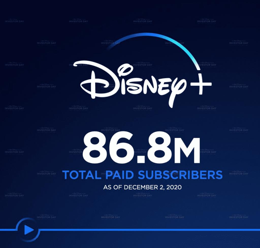 The Walt Disney Company Investor Day 2020 [Source: Disney]