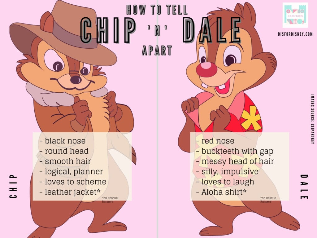 How to Tell Chip and Dale Apart Infographic