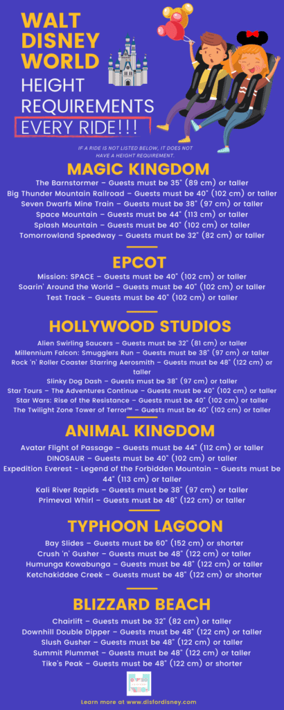 Walt Disney World Height Requirements: Attractions & Rides Infographic Guide