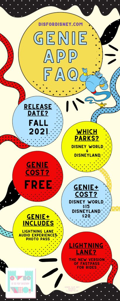Disney Genie App Infographic