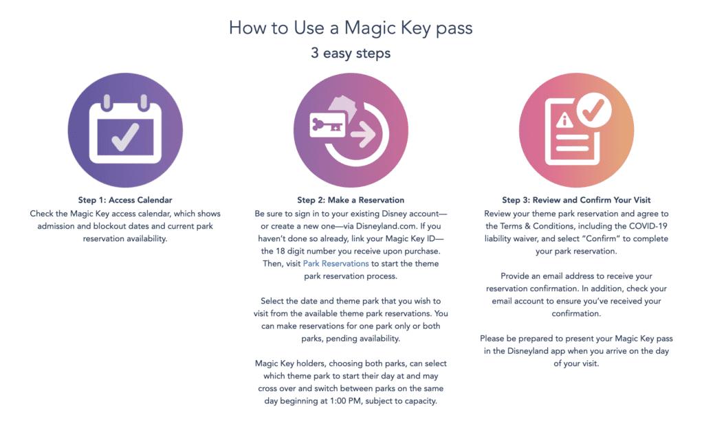 How to Use a Magic Key Pass [Source: Disneyland]