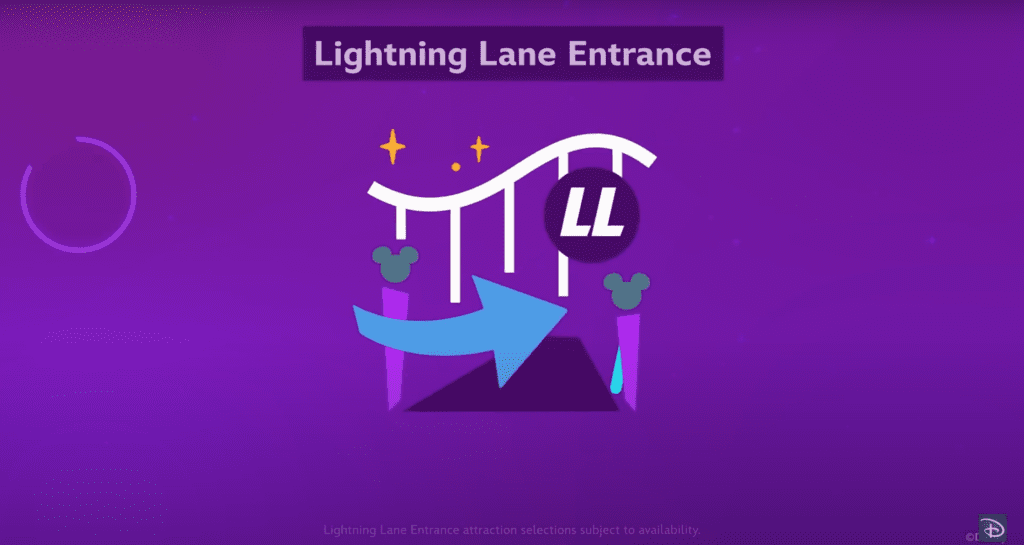 Lightning Lane Fast Pass 2021